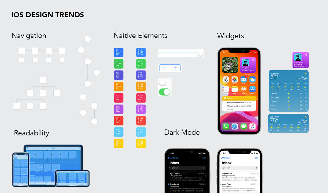 iOS design trends