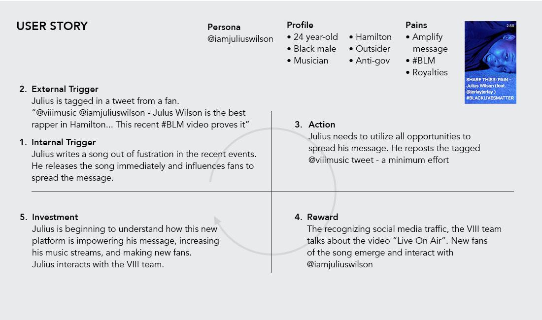 User story hook framework