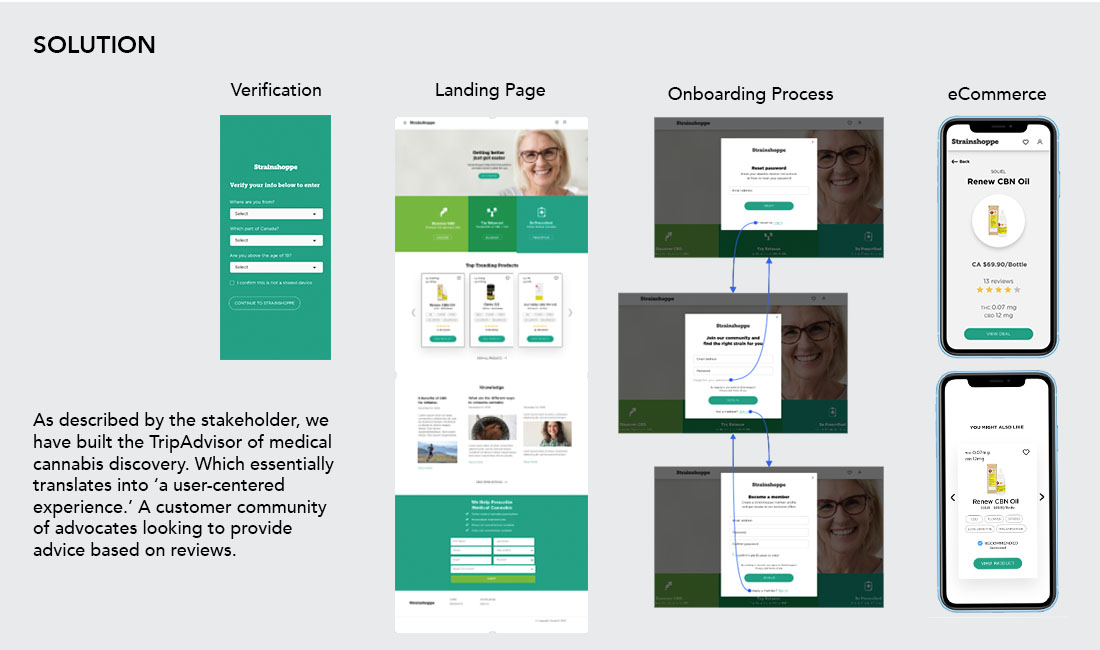 strainshoppe solution onboarding process