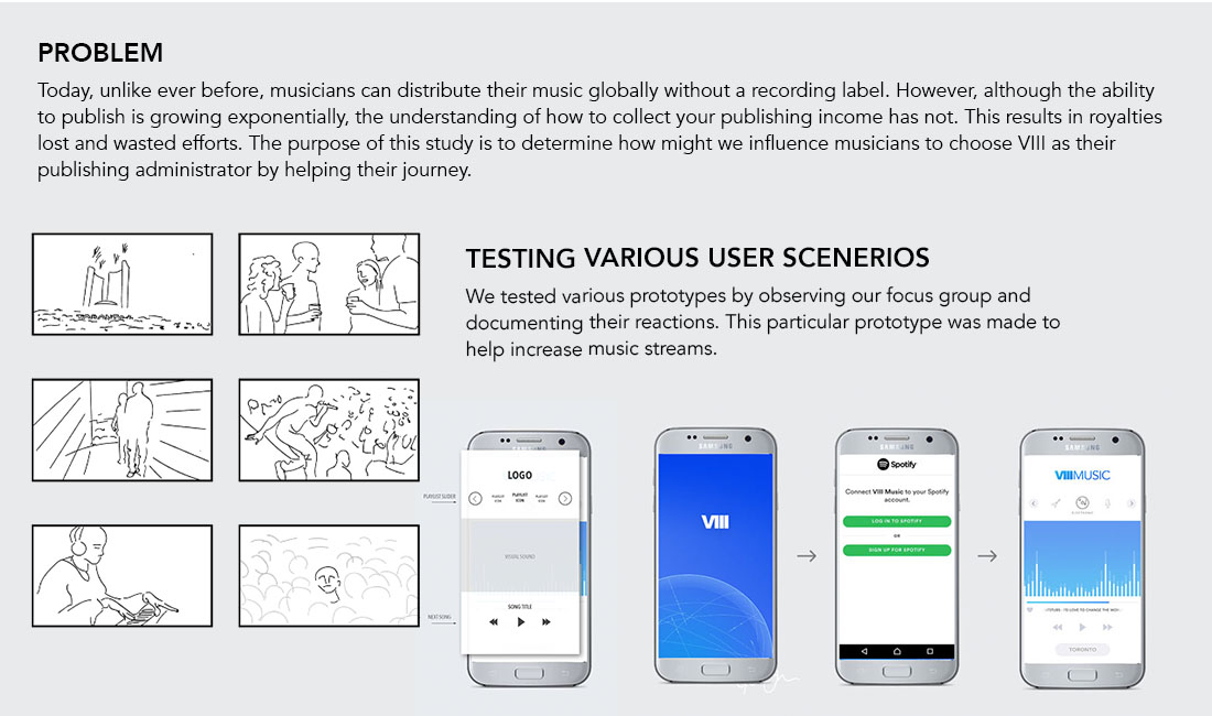 prototyping and testing solutions